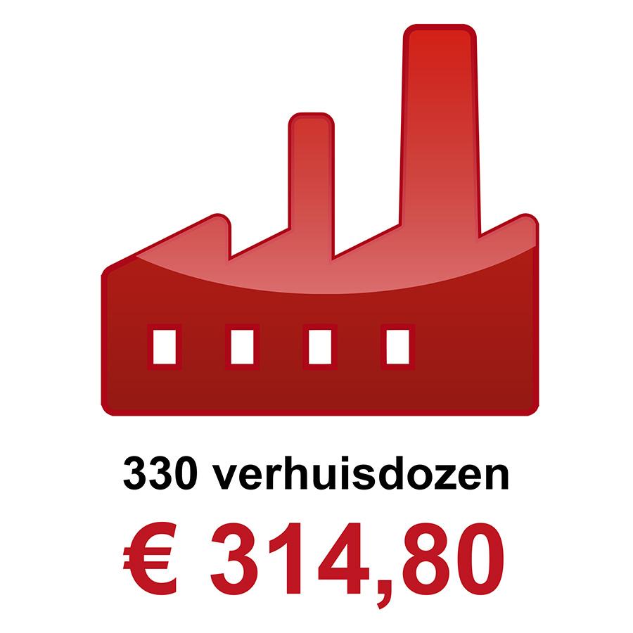 Verhuisdozen kopen industrie bedrijf verhuizen