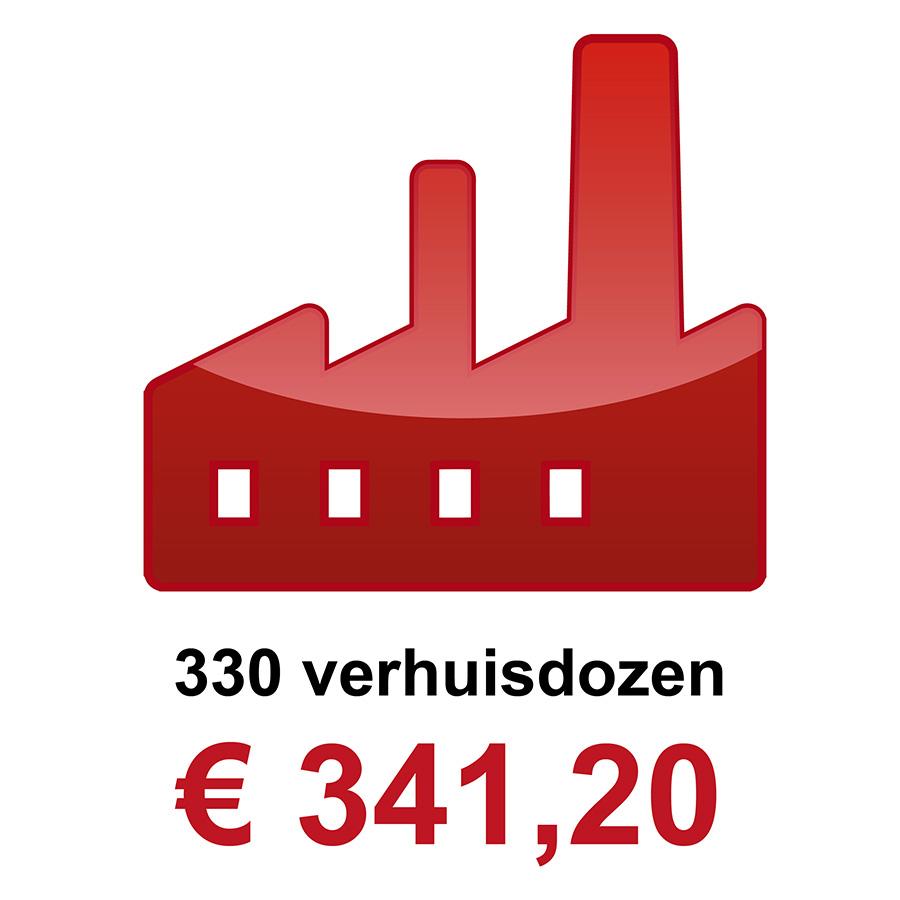 Verhuisdozen kopen industrie bedrijf verhuizen 1 01 for Verhuisdozen action